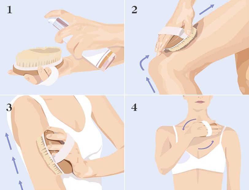 Эрүүл толигор арьсны нууц: Хуурай брашинг буюу сойзоор арьсаа гуужуулах нь (фото 1)